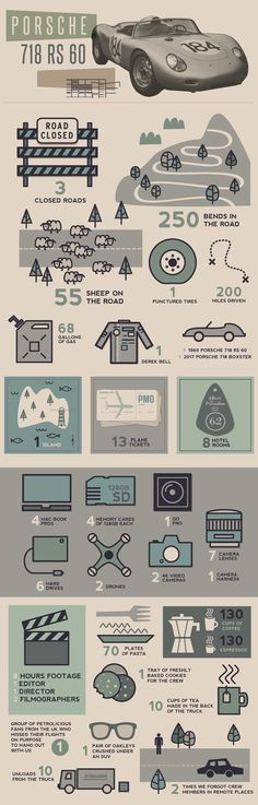 Infographic: Everything That Went Into Our Porsche 718 Film With Derek Bell - Petrolicious