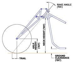 One of the things that gives choppers their cool look is a raked out front end. The rake is the angle of the front fork from the body. Think...