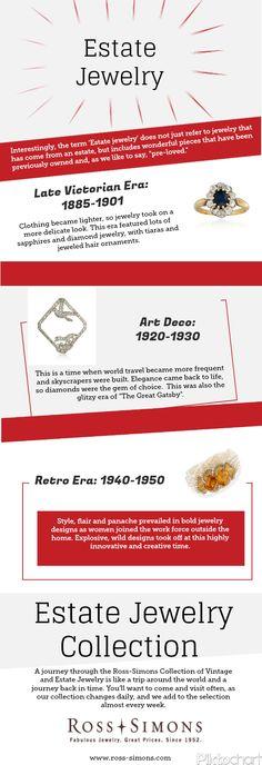 Estate Jewelry Styles