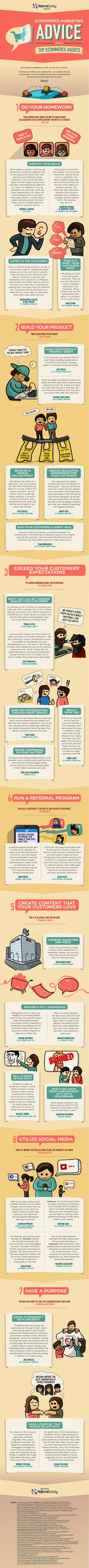 eCommerce Marketing Advice from Top Industry Experts [INFOGRAPHIC]