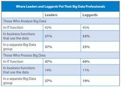 Big Data practice management provided by backbone voip, crm, hosted server, sharpoint, filestorage, iaas, paas, saas, www.rtwhosting.com