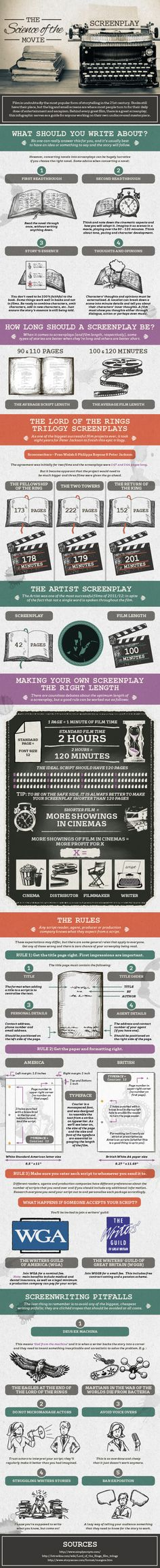 The Science of the Movie Screenplay  Infographic