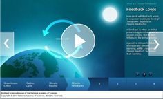 Feedback Loops - How much will the Earth warm in response to climate forcing? The answer depends on climate feedbacks. A feedback is when an...