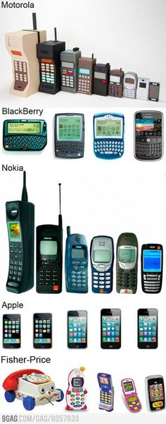 Mobile in the history ^.^
