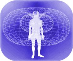human electro magnetic field around the body.