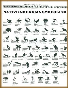 Native American Animal Symbols and Their Meanings | Native American Encyclopedia by corinne