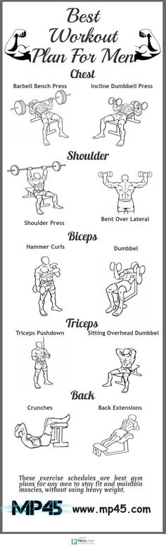 Less but a proper #exercise techniques are build your #muscle perfectly, rather than you spend your all time at the #gym. Choose exercise for #workout according to your need and #strength. https://www.musclesaurus.com/bodybuilding/