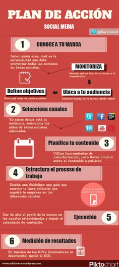 #CommunityManager plan de acción en #SocialMedia #TAVnews