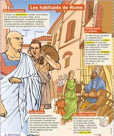Les habitants de Rome