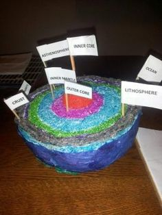 Layers of the Earth school project. My son's A+ 5th grade project. Asthenosphere, lithosphere, outer core, inner core, crust, mantel, ocean, earth layers, 3D, science. by leona