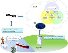 """MOL-MES Joint Development """"Next-generation Vessel Monitoring and Support System""""   Hellenic Shipping News Worldwide"""