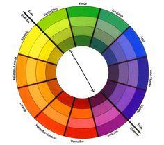 Cores Complementares: são aquelas que estão diretamente relacionas na roda das cores. Isso cria um contraste vivo em uma roupa, como por exemplo, o carmesim se destaca quando combinada ao verde.