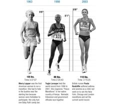 The Olympic Games seem to celebrate the extremes of athletic physique — from tiny gymnasts to impossibly huge shot-putters. But why are they shaped that way? NPR has put together an infographic that explores how athletes' bodies have changed over the last century, and the role physics plays in each event.