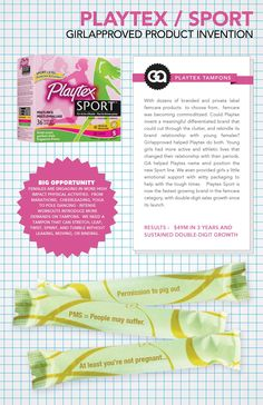 Girlapproved Client :  Playtex Sport