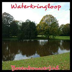 Waterkringloop - Thema Aan de Waterkant - Bovenbouwers.nl