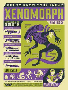 Grand Rapids, Michigan-based art director and illustrator Ryan Brinkerhoff of Bandito Design Co. has created Know your enemy: Xenomorph, an art print inspired by James Cameron's classic sci-fi acti...