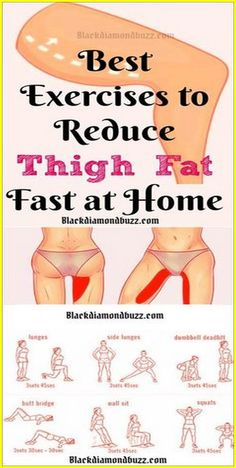Reduce Thigh Fat, Exercise To Reduce Thighs, Lose Thigh Fat, Lose Belly Fat, Lose Fat, How To Reduce Thighs, Fitness Workouts, Easy Workouts, At Home Workouts