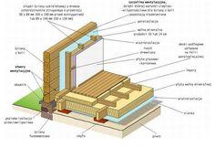 Znalezione obrazy dla zapytania budowa domku drewnianego krok po kroku