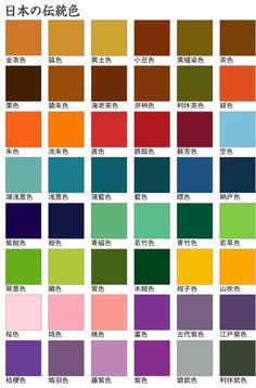 Japanese Colors, Japanese Art, Japanese Culture, Colour Pallete, Color Schemes, Color Palettes, Pantone, Structural Color, Bedroom Closet Design