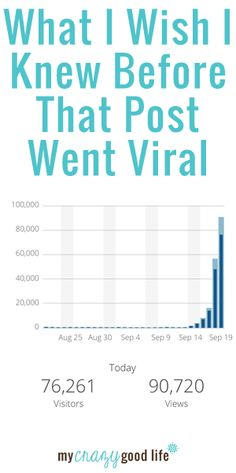 What I Wish I Knew Before That Post Went Viral - My Crazy Good Life