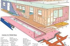 Home Remodeling on a Shoestring.: Anatomy of mobile homes Mobile Home Remodeling on a Shoestring.: Anatomy of mobile homes Mobile Home Remodeling on a Shoestring.: Anatomy of mobile homes Mobile Home Redo, Mobile Home Repair, Mobile Home Makeovers, Mobile Home Living, Mobile Home Decorating, Mobile Home Addition, Tiny Mobile Home, Kitchen Makeovers, Mobile Home Renovations