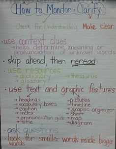 Monitor and Clarify Anchor Chart
