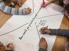 Group brainstorming activity - collaborative place mats in Middle School Social Studies