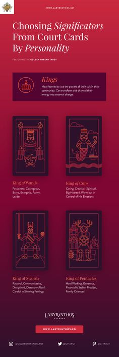The Personalities of the Kings: Tarot Court Cards as Significators in Tarot. Infographics for magick, witchcraft, mysticism, divination, occult, archetypes, personality, knights, tarot, pentacles, swords, wands, cups, tarot spreads