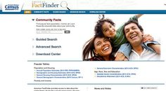 american fact finder, population etc.