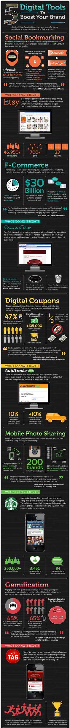 5 tools for Social Media Management.