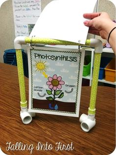 Mini Anchor Chart Stand - directions for making this adorable mini anchor chart stand are included with this post.