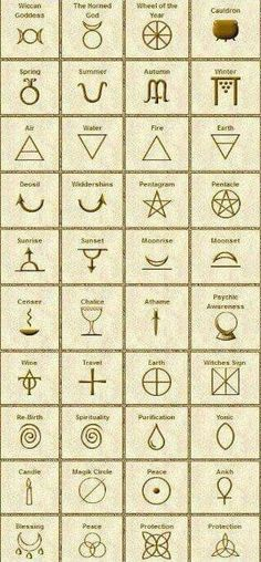 Celtic symbols More
