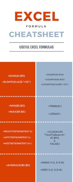 15 Useful Excel Formula Cheat Sheet | FromDev