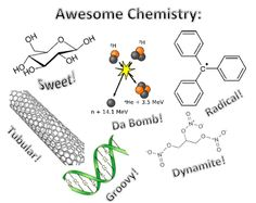 Visual chemistry puns I came up with for a t-shirt