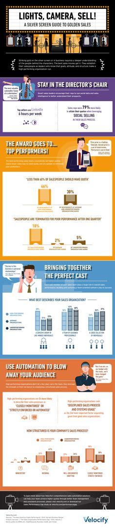 4 cinematic sales tips infographic