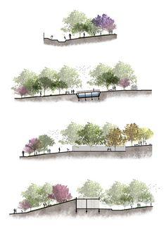 Cortes. Projeto Urbano. (Multiplicidade Espacial - Natalia Nery) #urbanlandscapearchitecture