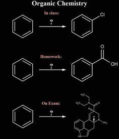 Organic chemistry 2. Can I graduate yet?