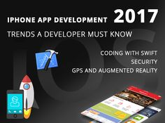 iOS apps are more demand Today. There are numerous things recently propelled by top iOS iPhone application development Services Company in India Iphone App Development, Mobile App Development Companies, Application Development, Bangalore India, Ipad App, Augmented Reality, Ios, Coding, Technology