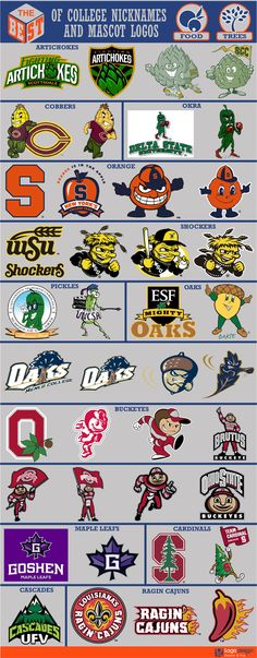 The Best of College Nicknames and Mascots logos