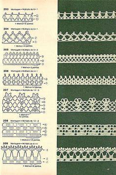 patrones de puntillas tejidas a ganchillo o crochet de dos colores - Buscar con Google
