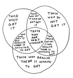 Those who get it [not]... This might be my favorite Venn Diagram ever ~ in a nutshell, why leadership clarity matters (and clarity without condescension)