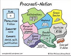 A map of my homeland, Procrasti-Nation.