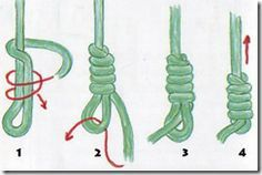 Do KNOT forget this tutorial. :)