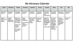 30 minute video workshop: Using Data as a Program Saving Advocacy Tool for Art Teachers. Includes Advocacy Calendar Sample Download.