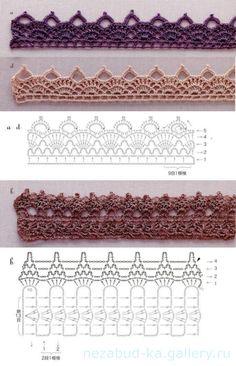 Crochet Crown Pattern, Crochet Lace Edging, Crochet Borders, Crochet Diagram, Crochet Patterns, Crochet Pouch, Crochet Gifts, Crochet Home, Knit Crochet