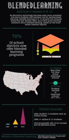 Blended Learning In Schools (#infographic)