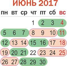 Лунный посадочный и посевной календарь садовода и огородника июнь 2017