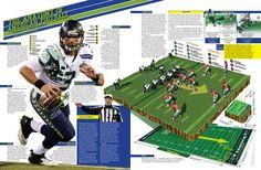 http://marcobermejo.files.wordpress.com/2014/02/infographics-american-football-2014-1.jpg