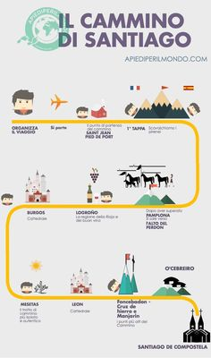Apiediperilmondo is coming soon Travel Checklist, Travel Planner, Travel Packing, Travel Guide, Chile, I Want To Travel, What A Wonderful World, Culture Travel, Trekking