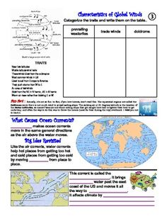 WINDS AND OCEAN SURFACE CURRENTS AS THEY RELATE TO CLIMATE & WEATHER WORKSHEETS - TeachersPayTeachers.com